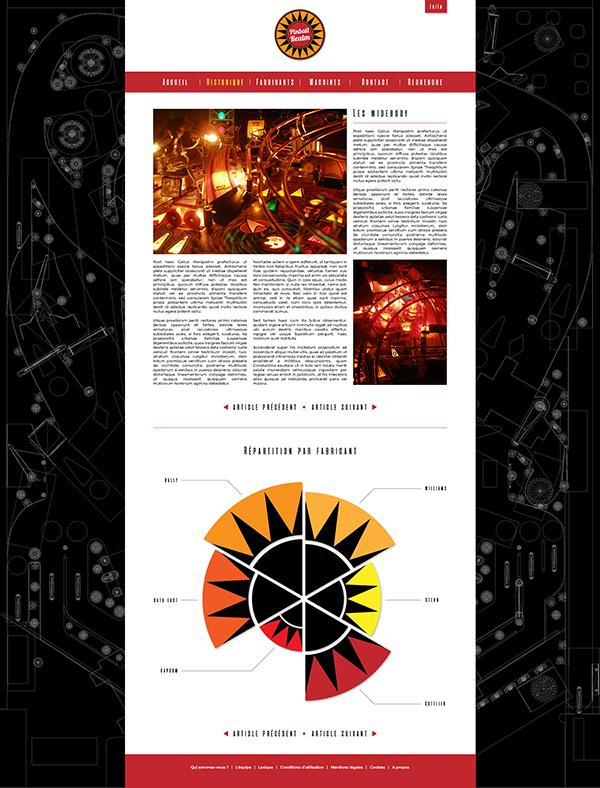 web-design-pinball-realm